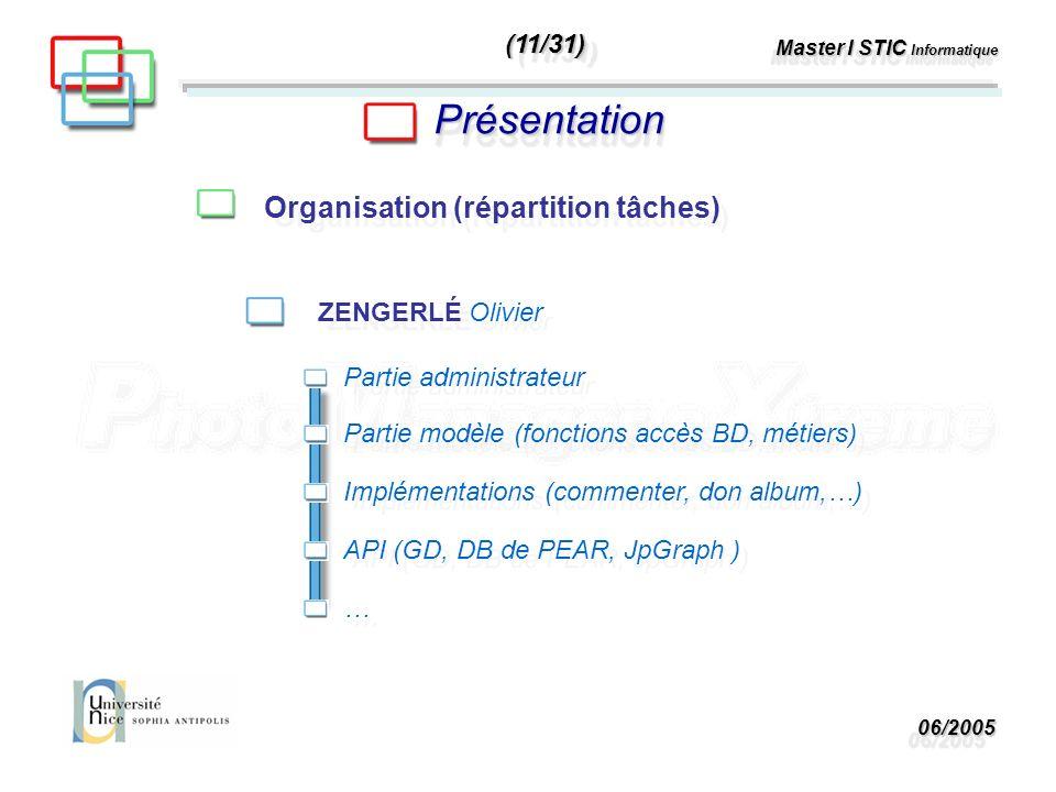 06/200506/2005 Master I STIC Informatique PrésentationPrésentation Organisation (répartition tâches) ZENGERLÉ Olivier Partie administrateur Partie modèle (fonctions accès BD, métiers) (11/31)(11/31) Implémentations (commenter, don album,…) API (GD, DB de PEAR, JpGraph ) … …