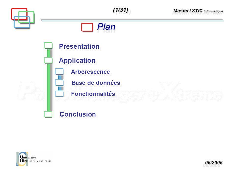 06/200506/2005 Master I STIC Informatique Présentation Application Base de données Arborescence Conclusion Fonctionnalités PlanPlan (1/31)(1/31)