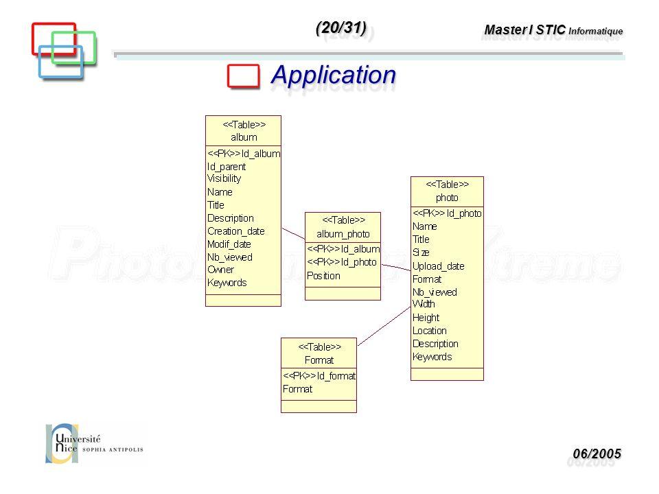 06/200506/2005 ApplicationApplication (20/31)(20/31)
