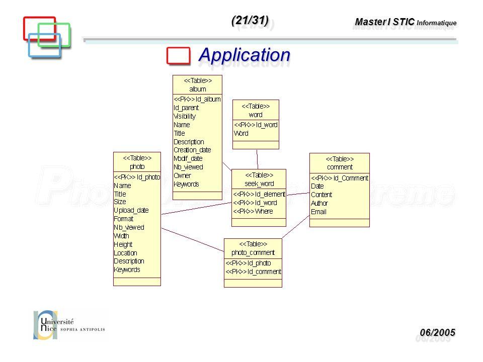 06/200506/2005 ApplicationApplication (21/31)(21/31)