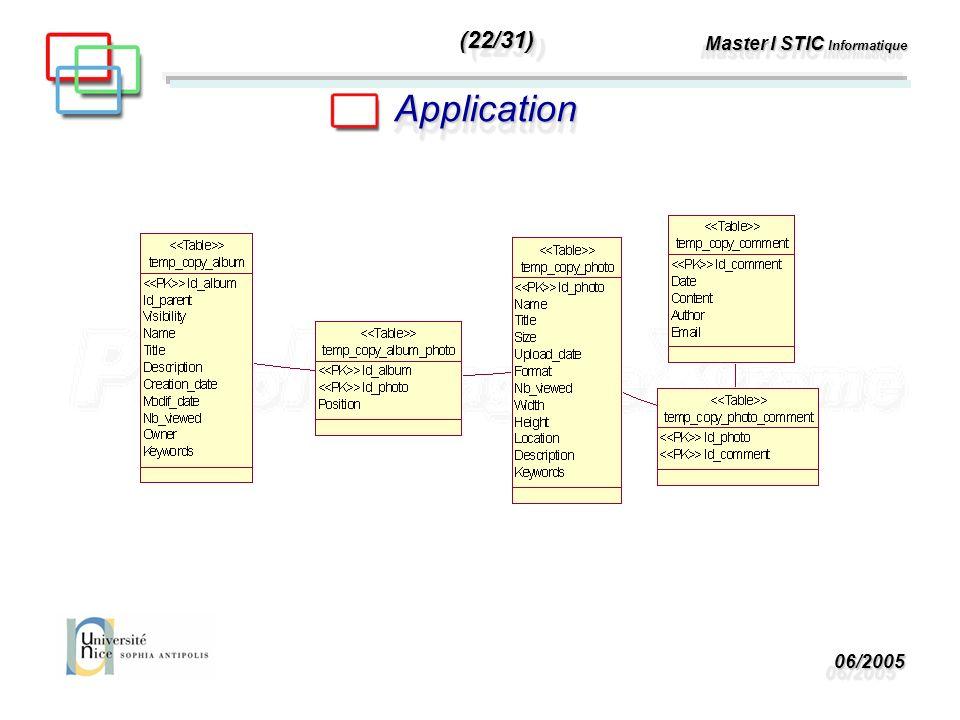 06/200506/2005 ApplicationApplication (22/31)(22/31)