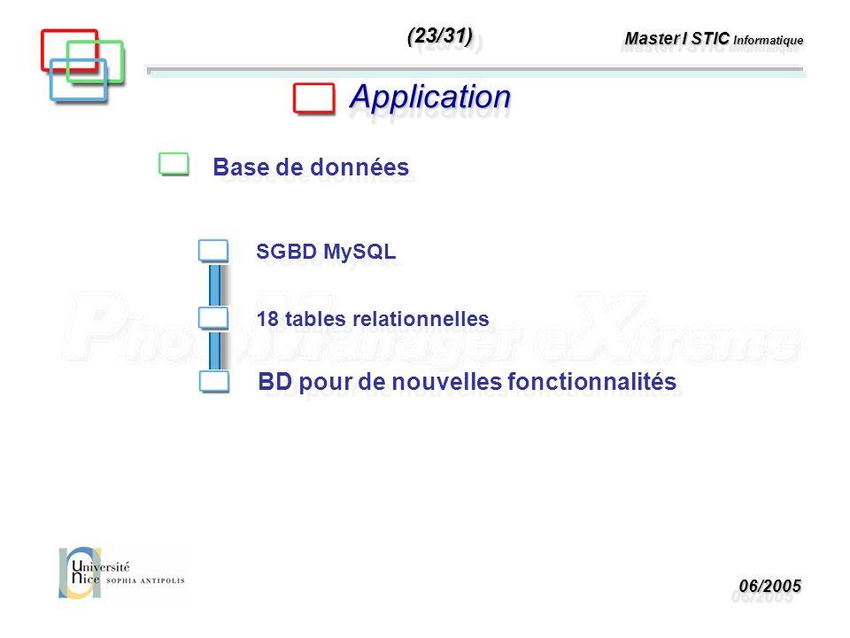 06/200506/2005 ApplicationApplication Base de données 18 tables relationnelles BD pour de nouvelles fonctionnalités SGBD MySQL (23/31)(23/31)