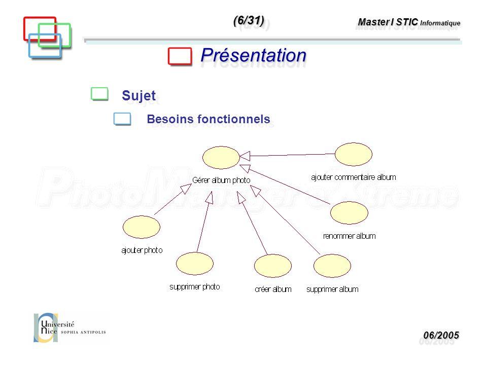 06/200506/2005 Master I STIC Informatique PrésentationPrésentation Sujet Besoins fonctionnels (6/31)(6/31)