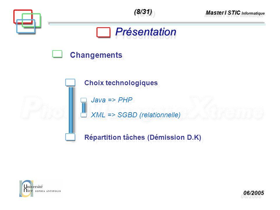 06/200506/2005 Master I STIC Informatique PrésentationPrésentation Organisation (répartition tâches) COUREUX Éric Gestion album (copier, coller,couper,…) Système multi-langue (9/31)(9/31) Gestion de compte Design application … …