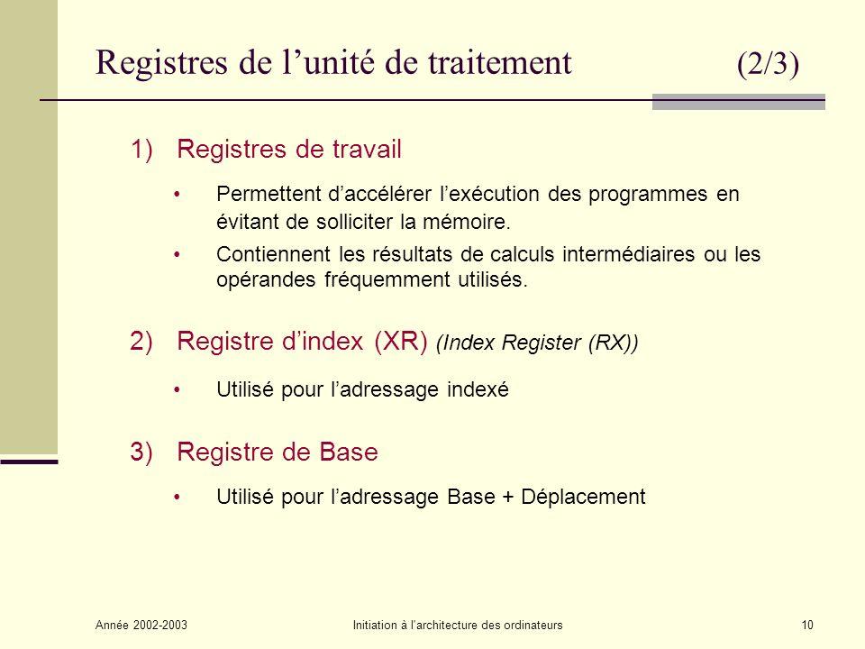 Année 2002-2003Initiation à l architecture des ordinateurs10 Registres de lunité de traitement (2/3) 1)Registres de travail Permettent daccélérer lexécution des programmes en évitant de solliciter la mémoire.