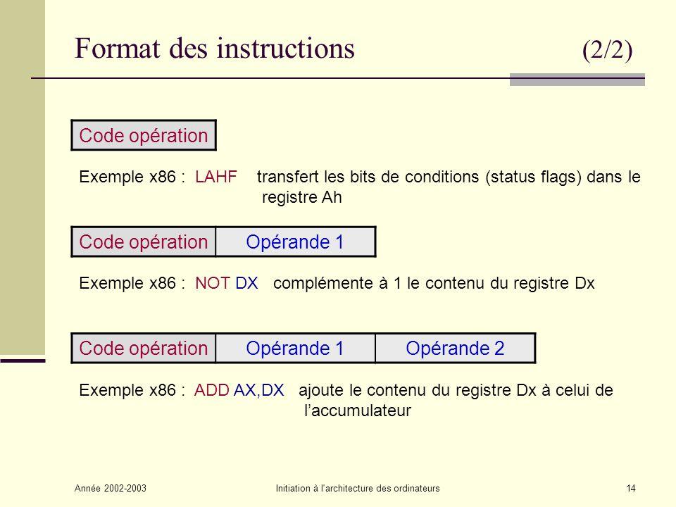 Année 2002-2003Initiation à l architecture des ordinateurs14 Format des instructions (2/2) Code opération Opérande 1Opérande 2 Code opérationOpérande 1 Exemple x86 : LAHF transfert les bits de conditions (status flags) dans le registre Ah Exemple x86 : NOT DX complémente à 1 le contenu du registre Dx Exemple x86 : ADD AX,DX ajoute le contenu du registre Dx à celui de laccumulateur