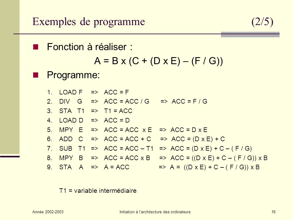 Année 2002-2003Initiation à l architecture des ordinateurs16 Exemples de programme (2/5) Fonction à réaliser : A = B x (C + (D x E) – (F / G)) Programme: 1.LOAD F=> ACC = F 2.DIV G=> ACC = ACC / G => ACC = F / G 3.STA T1=> T1 = ACC 4.LOAD D=> ACC = D 5.MPY E=> ACC = ACC x E => ACC = D x E 6.ADD C=> ACC = ACC + C => ACC = (D x E) + C 7.SUB T1=> ACC = ACC – T1 => ACC = (D x E) + C – ( F / G) 8.MPY B=> ACC = ACC x B => ACC = ((D x E) + C – ( F / G)) x B 9.STA A=> A = ACC => A = ((D x E) + C – ( F / G)) x B T1 = variable intermédiaire