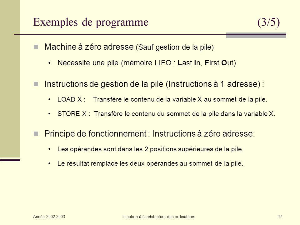 Année 2002-2003Initiation à l architecture des ordinateurs17 Exemples de programme (3/5) Machine à zéro adresse (Sauf gestion de la pile) Nécessite une pile (mémoire LIFO : Last In, First Out) Instructions de gestion de la pile (Instructions à 1 adresse) : LOAD X : Transfère le contenu de la variable X au sommet de la pile.