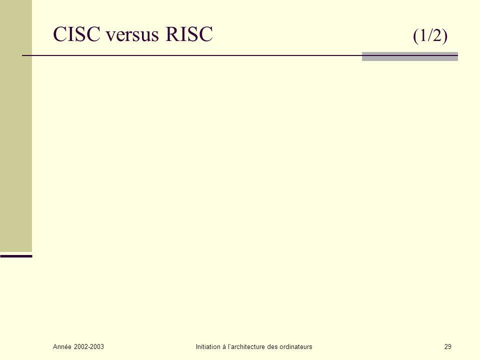 Année 2002-2003Initiation à l architecture des ordinateurs29 CISC versus RISC (1/2)