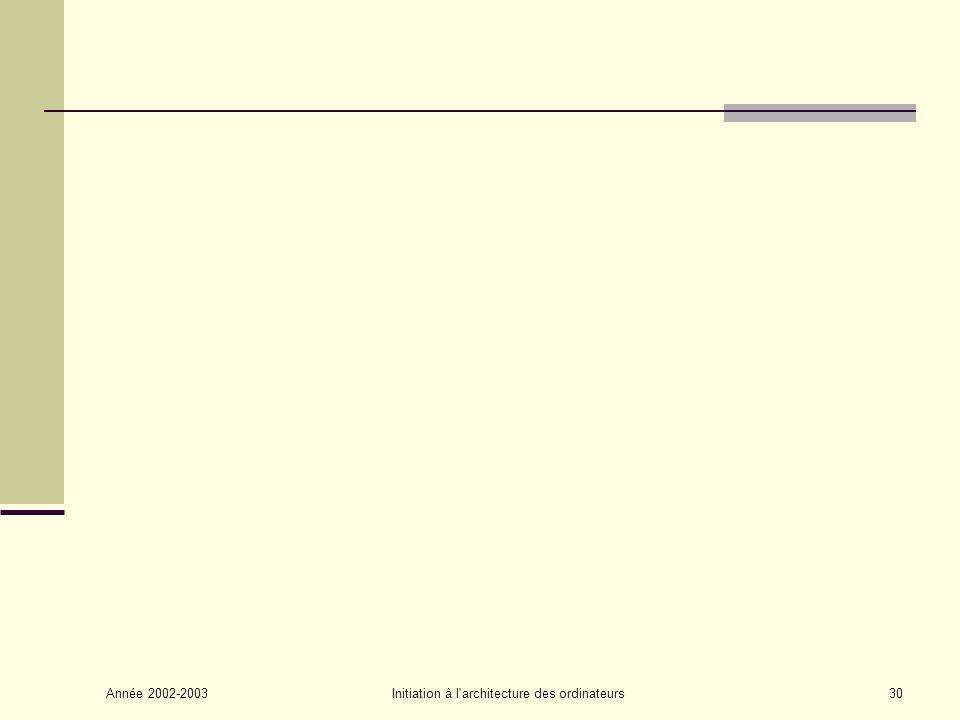Année 2002-2003Initiation à l architecture des ordinateurs30