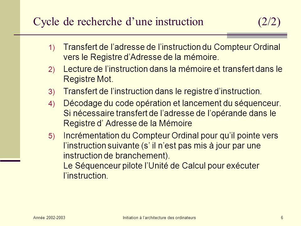 Année 2002-2003Initiation à l architecture des ordinateurs7 Cycle dexécution dune instruction (1/2) Registre dAdresse Mémoire Centrale Registre Mot Séquenceur 1 2 3 Accumulateur Unité de commande Registres de travail Unité de Calcul Exemple : exécution dune opération arithmétique ou logique.
