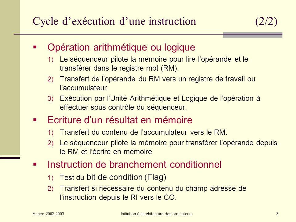 Année 2002-2003Initiation à l architecture des ordinateurs8 Cycle dexécution dune instruction (2/2) Opération arithmétique ou logique 1) Le séquenceur pilote la mémoire pour lire lopérande et le transférer dans le registre mot (RM).
