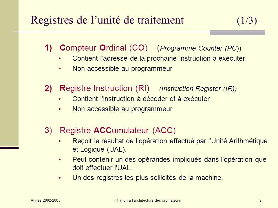 Année 2002-2003Initiation à l architecture des ordinateurs20 Types d instructions (1/2) 1)Transferts de données : de registre à registre, de registre à mémoire, de mémoire à registre, de mémoire à mémoire.