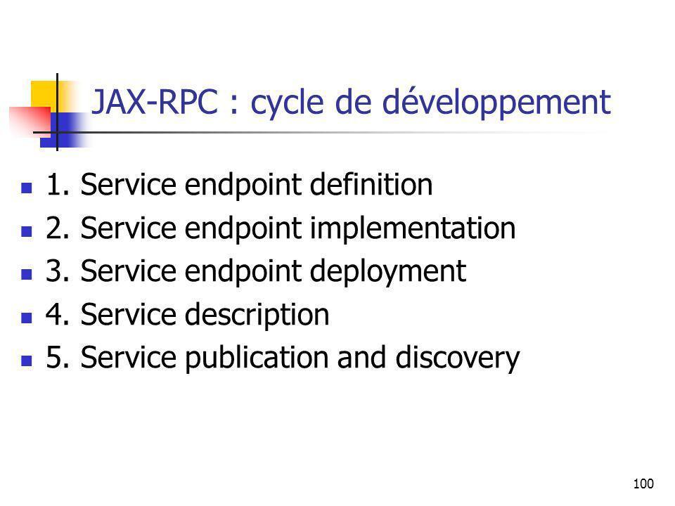 100 JAX-RPC : cycle de développement 1. Service endpoint definition 2. Service endpoint implementation 3. Service endpoint deployment 4. Service descr