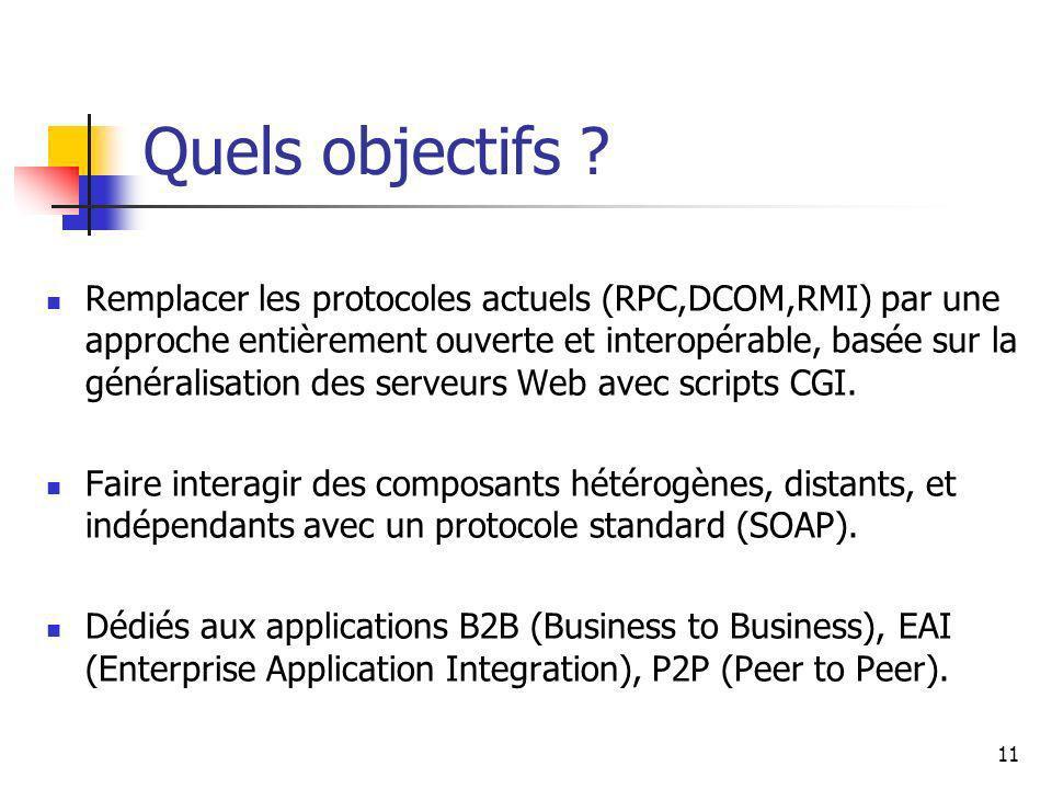 11 Quels objectifs ? Remplacer les protocoles actuels (RPC,DCOM,RMI) par une approche entièrement ouverte et interopérable, basée sur la généralisatio