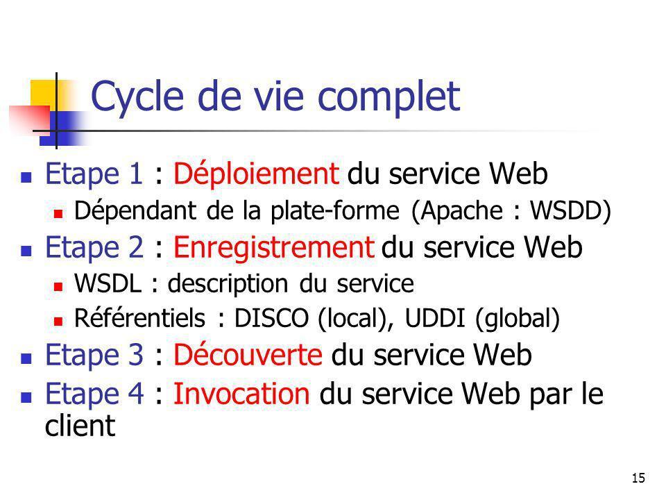 15 Cycle de vie complet Etape 1 : Déploiement du service Web Dépendant de la plate-forme (Apache : WSDD) Etape 2 : Enregistrement du service Web WSDL