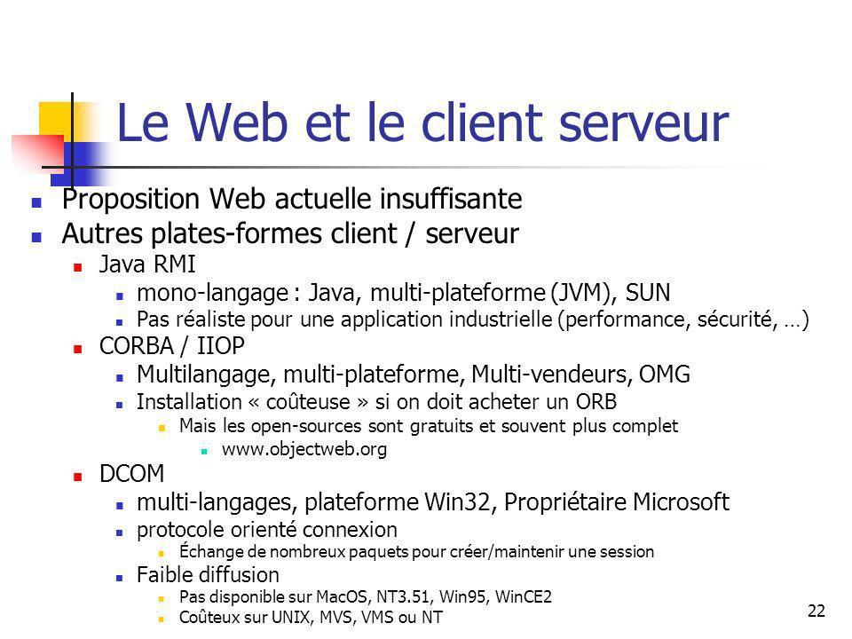 22 Le Web et le client serveur Proposition Web actuelle insuffisante Autres plates-formes client / serveur Java RMI mono-langage : Java, multi-plateforme (JVM), SUN Pas réaliste pour une application industrielle (performance, sécurité, …) CORBA / IIOP Multilangage, multi-plateforme, Multi-vendeurs, OMG Installation « coûteuse » si on doit acheter un ORB Mais les open-sources sont gratuits et souvent plus complet www.objectweb.org DCOM multi-langages, plateforme Win32, Propriétaire Microsoft protocole orienté connexion Échange de nombreux paquets pour créer/maintenir une session Faible diffusion Pas disponible sur MacOS, NT3.51, Win95, WinCE2 Coûteux sur UNIX, MVS, VMS ou NT