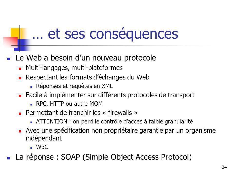 24 … et ses conséquences Le Web a besoin dun nouveau protocole Multi-langages, multi-plateformes Respectant les formats déchanges du Web Réponses et requêtes en XML Facile à implémenter sur différents protocoles de transport RPC, HTTP ou autre MOM Permettant de franchir les « firewalls » ATTENTION : on perd le contrôle daccès à faible granularité Avec une spécification non propriétaire garantie par un organisme indépendant W3C La réponse : SOAP (Simple Object Access Protocol)