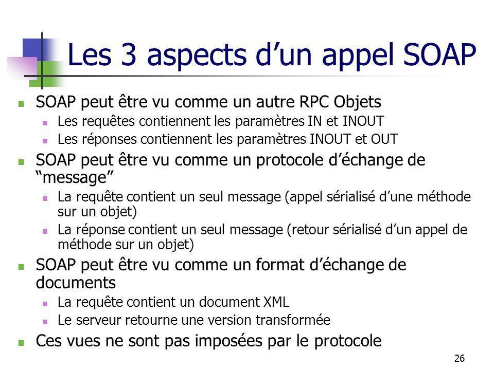 26 Les 3 aspects dun appel SOAP SOAP peut être vu comme un autre RPC Objets Les requêtes contiennent les paramètres IN et INOUT Les réponses contiennent les paramètres INOUT et OUT SOAP peut être vu comme un protocole déchange de message La requête contient un seul message (appel sérialisé dune méthode sur un objet) La réponse contient un seul message (retour sérialisé dun appel de méthode sur un objet) SOAP peut être vu comme un format déchange de documents La requête contient un document XML Le serveur retourne une version transformée Ces vues ne sont pas imposées par le protocole
