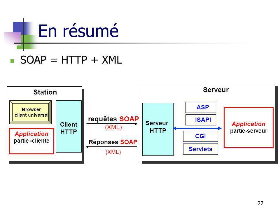 27 En résumé SOAP = HTTP + XML Serveur HTTP Station requêtes SOAP (XML) Client HTTP Serveur ISAPI CGI Application partie -cliente Browser client unive