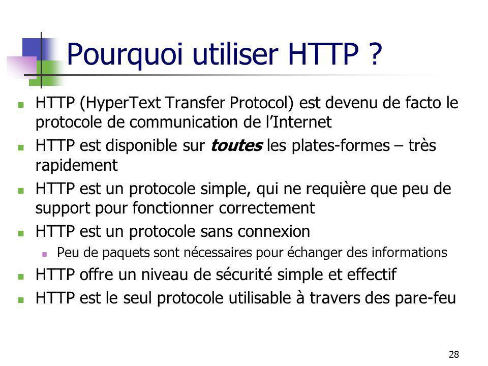 28 Pourquoi utiliser HTTP ? HTTP (HyperText Transfer Protocol) est devenu de facto le protocole de communication de lInternet HTTP est disponible sur