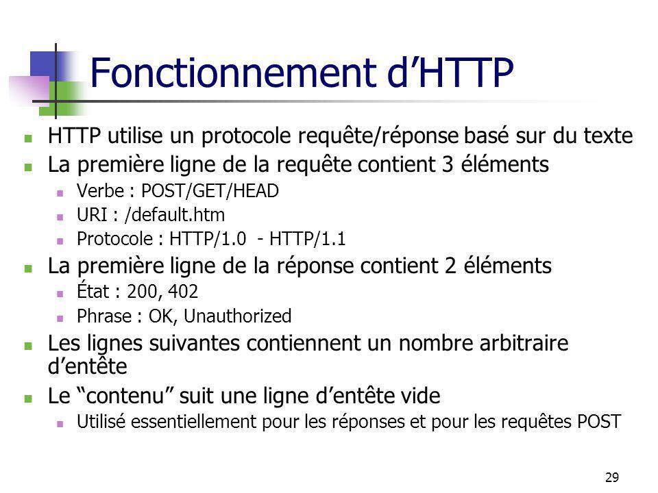 29 Fonctionnement dHTTP HTTP utilise un protocole requête/réponse basé sur du texte La première ligne de la requête contient 3 éléments Verbe : POST/GET/HEAD URI : /default.htm Protocole : HTTP/1.0 - HTTP/1.1 La première ligne de la réponse contient 2 éléments État : 200, 402 Phrase : OK, Unauthorized Les lignes suivantes contiennent un nombre arbitraire dentête Le contenu suit une ligne dentête vide Utilisé essentiellement pour les réponses et pour les requêtes POST