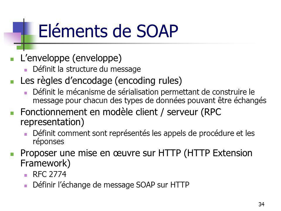 34 Eléments de SOAP Lenveloppe (enveloppe) Définit la structure du message Les règles dencodage (encoding rules) Définit le mécanisme de sérialisation permettant de construire le message pour chacun des types de données pouvant être échangés Fonctionnement en modèle client / serveur (RPC representation) Définit comment sont représentés les appels de procédure et les réponses Proposer une mise en œuvre sur HTTP (HTTP Extension Framework) RFC 2774 Définir léchange de message SOAP sur HTTP