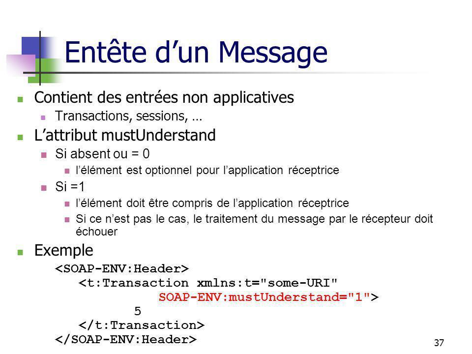 37 Entête dun Message Contient des entrées non applicatives Transactions, sessions, … Lattribut mustUnderstand n Si absent ou = 0 n lélément est optio