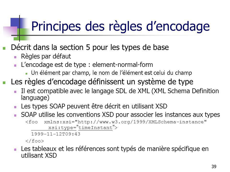 39 Principes des règles dencodage Décrit dans la section 5 pour les types de base Règles par défaut Lencodage est de type : element-normal-form Un élé
