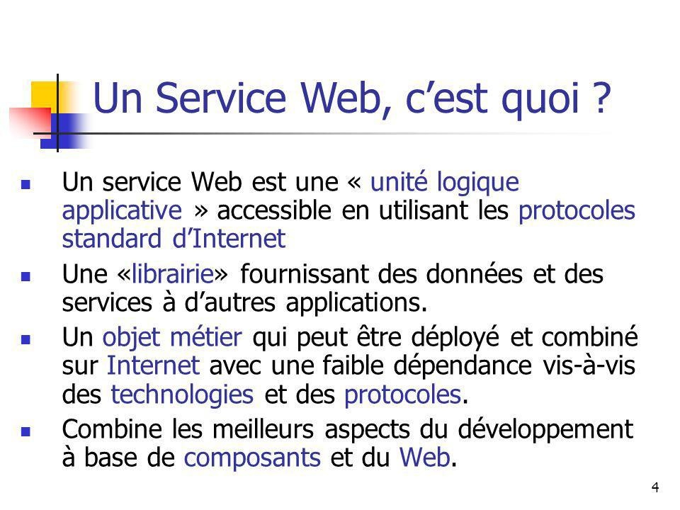 15 Cycle de vie complet Etape 1 : Déploiement du service Web Dépendant de la plate-forme (Apache : WSDD) Etape 2 : Enregistrement du service Web WSDL : description du service Référentiels : DISCO (local), UDDI (global) Etape 3 : Découverte du service Web Etape 4 : Invocation du service Web par le client