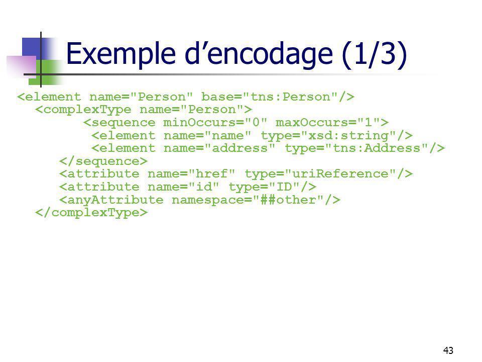 43 Exemple dencodage (1/3)