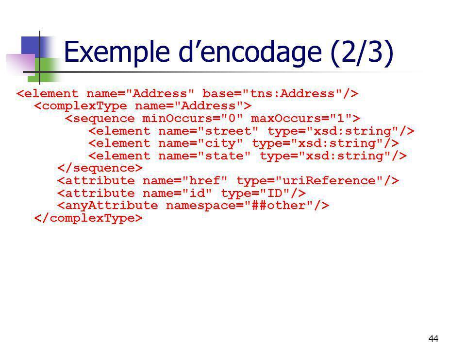 44 Exemple dencodage (2/3)