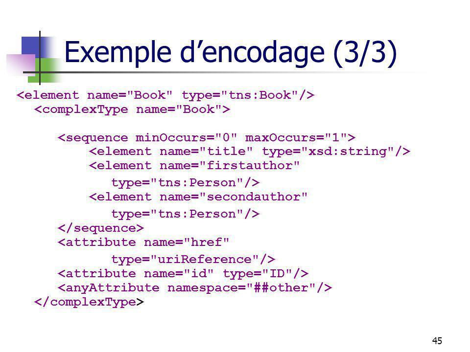 45 Exemple dencodage (3/3) <element name=