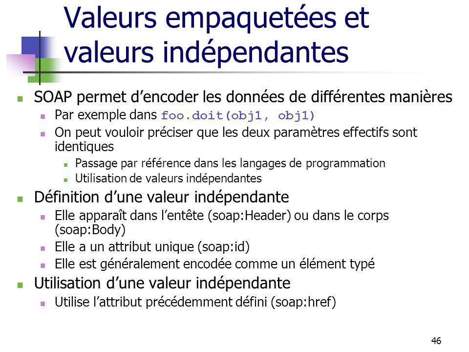 46 Valeurs empaquetées et valeurs indépendantes SOAP permet dencoder les données de différentes manières Par exemple dans foo.doit(obj1, obj1) On peut