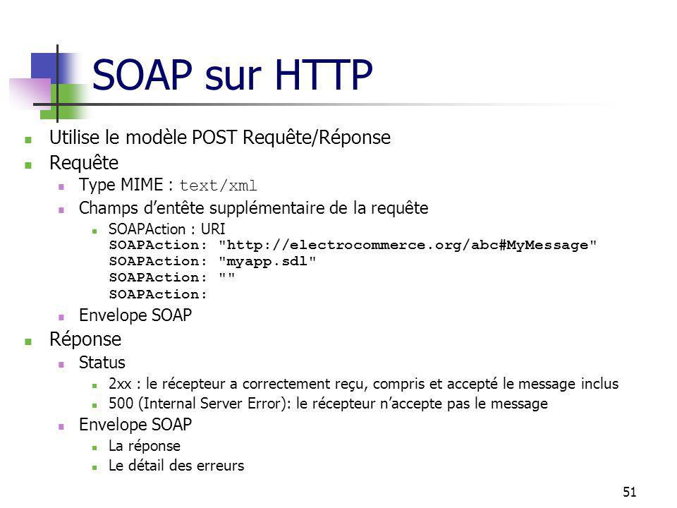 51 SOAP sur HTTP Utilise le modèle POST Requête/Réponse Requête Type MIME : text/xml Champs dentête supplémentaire de la requête SOAPAction : URI SOAPAction: http://electrocommerce.org/abc#MyMessage SOAPAction: myapp.sdl SOAPAction: SOAPAction: Envelope SOAP Réponse Status 2xx : le récepteur a correctement reçu, compris et accepté le message inclus 500 (Internal Server Error): le récepteur naccepte pas le message Envelope SOAP La réponse Le détail des erreurs