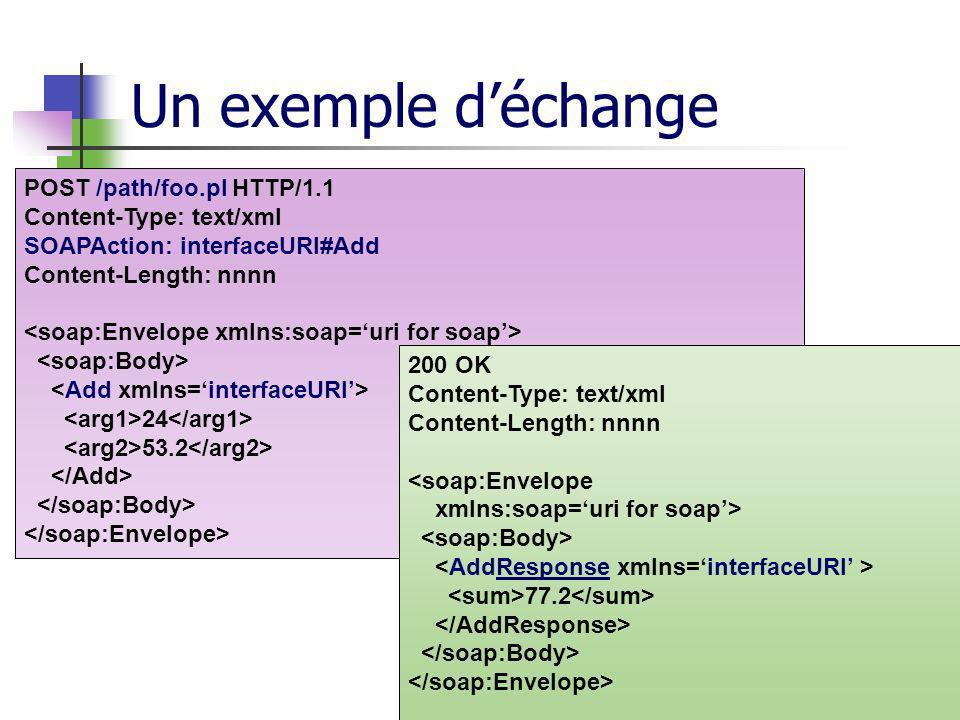 52 Un exemple déchange POST /path/foo.pl HTTP/1.1 Content-Type: text/xml SOAPAction: interfaceURI#Add Content-Length: nnnn 24 53.2 200 OK Content-Type: text/xml Content-Length: nnnn <soap:Envelope xmlns:soap=uri for soap> 77.2