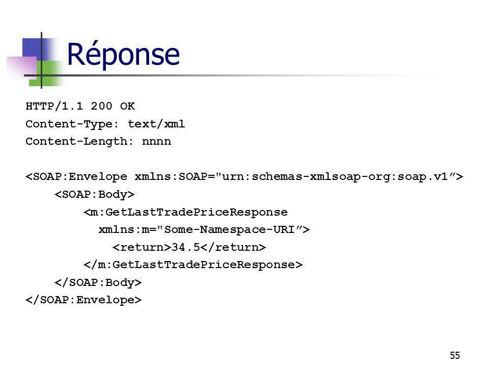 55 Réponse HTTP/1.1 200 OK Content-Type: text/xml Content-Length: nnnn <m:GetLastTradePriceResponse xmlns:m=