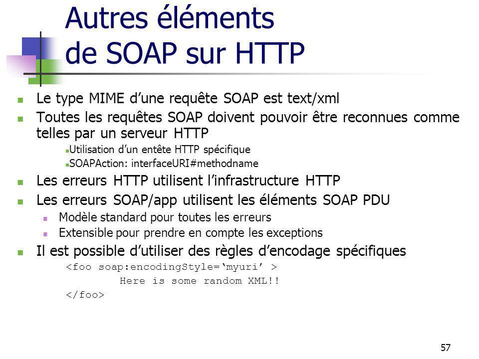 57 Autres éléments de SOAP sur HTTP Le type MIME dune requête SOAP est text/xml Toutes les requêtes SOAP doivent pouvoir être reconnues comme telles par un serveur HTTP Utilisation dun entête HTTP spécifique SOAPAction: interfaceURI#methodname Les erreurs HTTP utilisent linfrastructure HTTP Les erreurs SOAP/app utilisent les éléments SOAP PDU Modèle standard pour toutes les erreurs Extensible pour prendre en compte les exceptions Il est possible dutiliser des règles dencodage spécifiques Here is some random XML!!