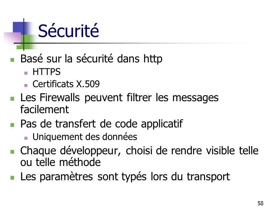 58 Sécurité Basé sur la sécurité dans http HTTPS Certificats X.509 Les Firewalls peuvent filtrer les messages facilement Pas de transfert de code appl