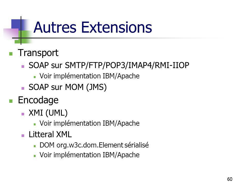 60 Autres Extensions Transport SOAP sur SMTP/FTP/POP3/IMAP4/RMI-IIOP Voir implémentation IBM/Apache SOAP sur MOM (JMS) Encodage XMI (UML) Voir implémentation IBM/Apache Litteral XML DOM org.w3c.dom.Element sérialisé Voir implémentation IBM/Apache