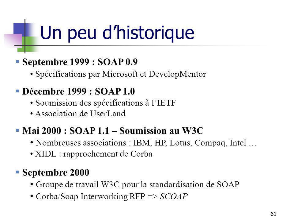 61 Septembre 1999 : SOAP 0.9 Spécifications par Microsoft et DevelopMentor Décembre 1999 : SOAP 1.0 Soumission des spécifications à lIETF Association de UserLand Mai 2000 : SOAP 1.1 – Soumission au W3C Nombreuses associations : IBM, HP, Lotus, Compaq, Intel … XIDL : rapprochement de Corba Septembre 2000 Groupe de travail W3C pour la standardisation de SOAP Corba/Soap Interworking RFP => SCOAP Un peu dhistorique
