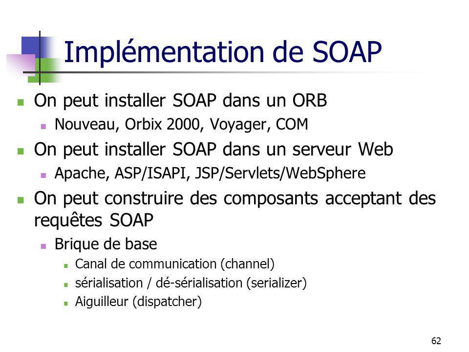 62 Implémentation de SOAP On peut installer SOAP dans un ORB Nouveau, Orbix 2000, Voyager, COM On peut installer SOAP dans un serveur Web Apache, ASP/ISAPI, JSP/Servlets/WebSphere On peut construire des composants acceptant des requêtes SOAP Brique de base Canal de communication (channel) sérialisation / dé-sérialisation (serializer) Aiguilleur (dispatcher)