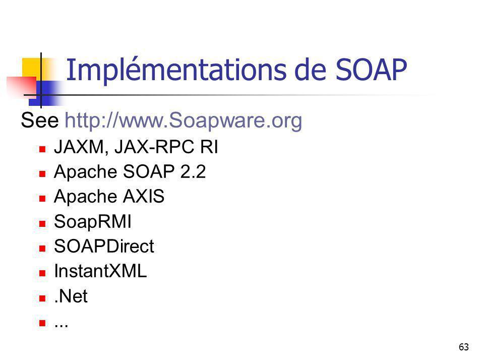 63 Implémentations de SOAP See http://www.Soapware.org JAXM, JAX-RPC RI Apache SOAP 2.2 Apache AXIS SoapRMI SOAPDirect InstantXML.Net...