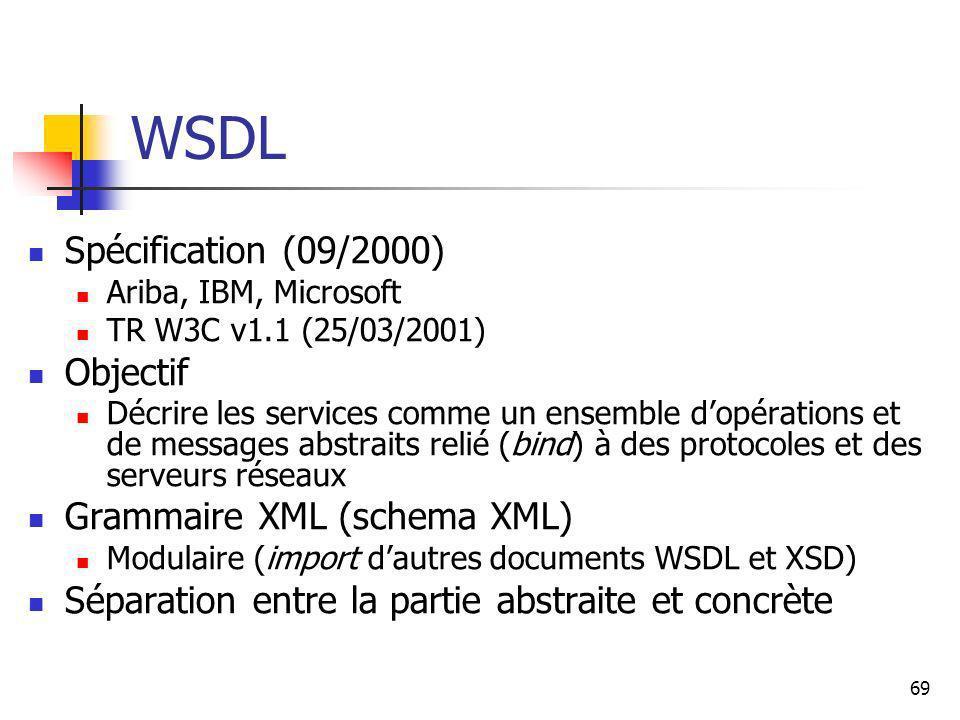 69 WSDL Spécification (09/2000) Ariba, IBM, Microsoft TR W3C v1.1 (25/03/2001) Objectif Décrire les services comme un ensemble dopérations et de messa