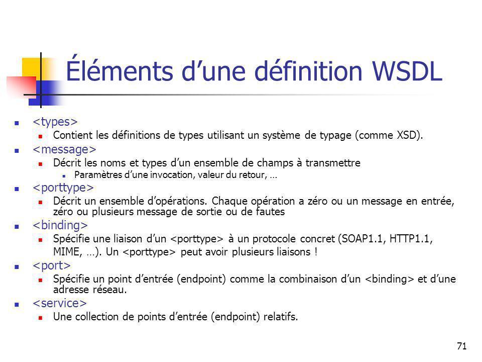 71 Éléments dune définition WSDL Contient les définitions de types utilisant un système de typage (comme XSD). Décrit les noms et types dun ensemble d