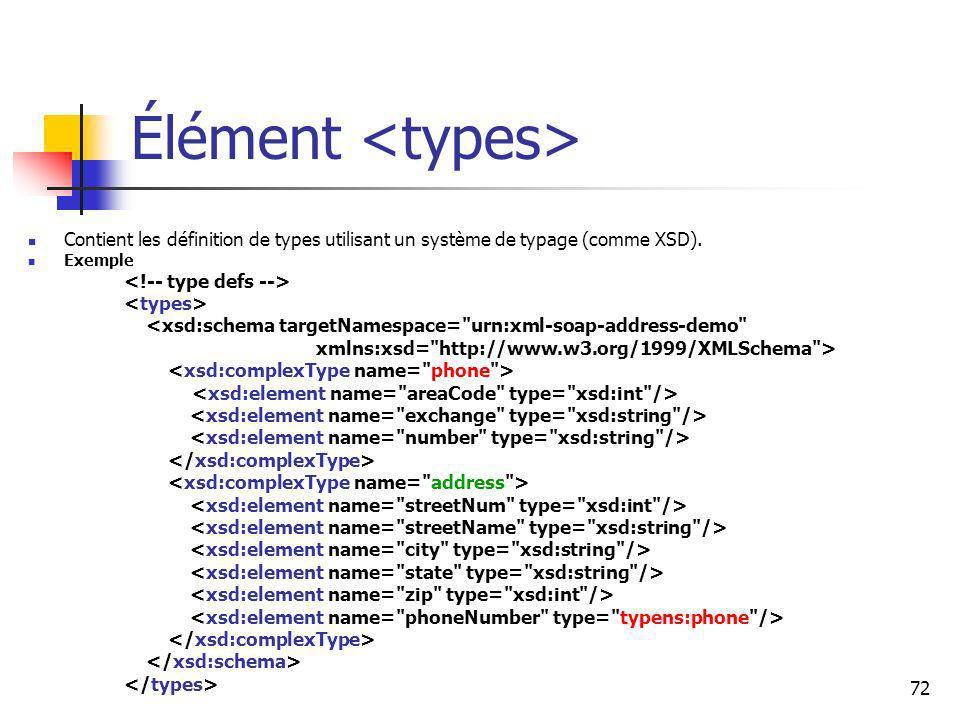 72 Élément Contient les définition de types utilisant un système de typage (comme XSD). Exemple <xsd:schema targetNamespace=
