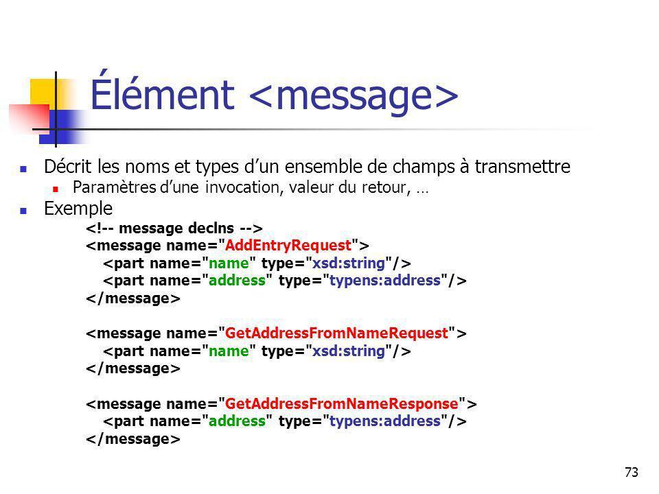 73 Élément Décrit les noms et types dun ensemble de champs à transmettre Paramètres dune invocation, valeur du retour, … Exemple