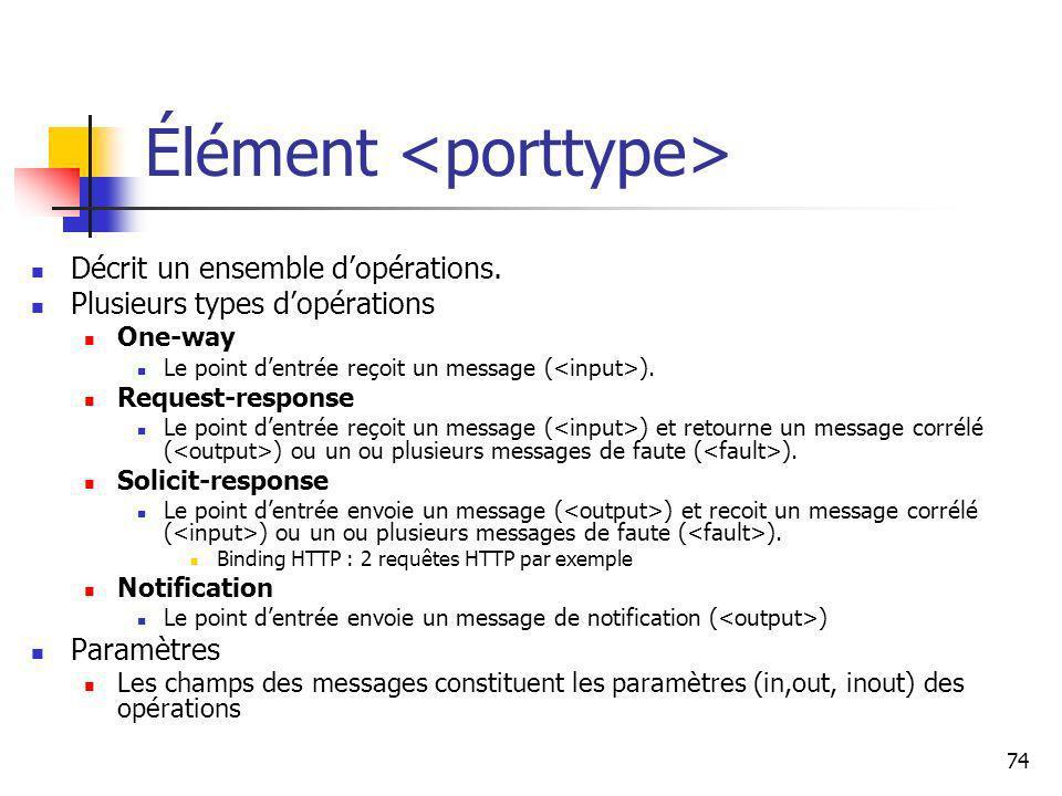 74 Élément Décrit un ensemble dopérations. Plusieurs types dopérations One-way Le point dentrée reçoit un message ( ). Request-response Le point dentr