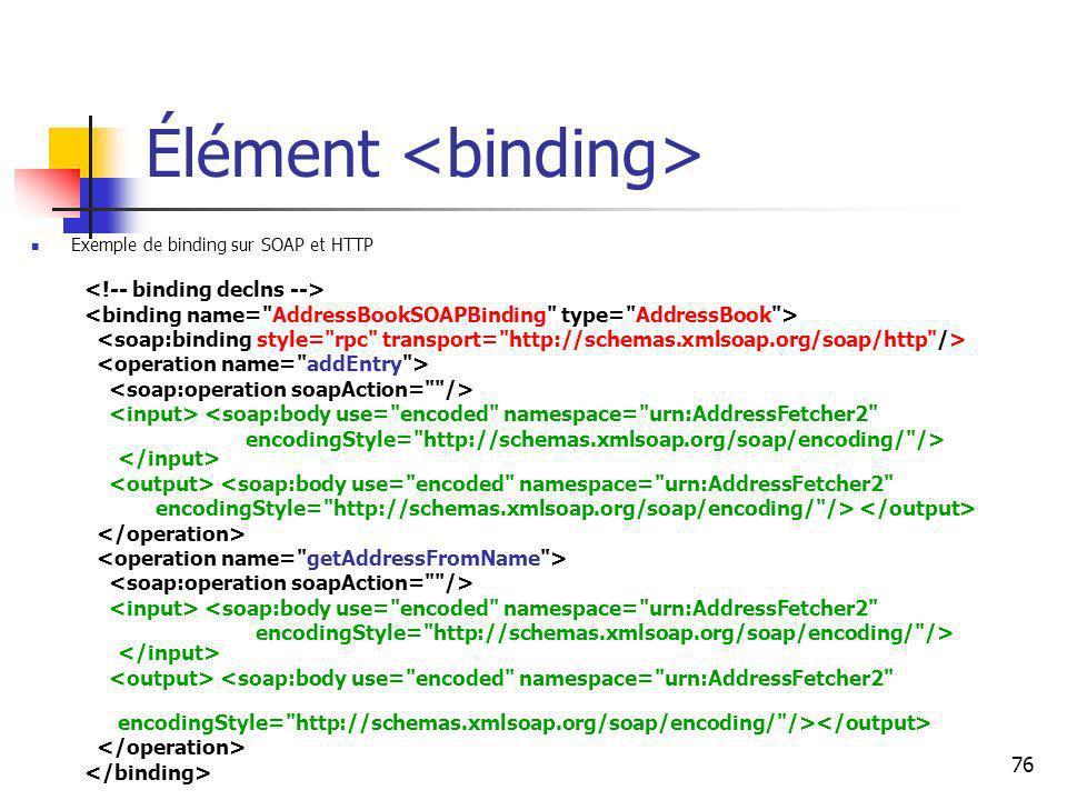 76 Élément Exemple de binding sur SOAP et HTTP <soap:body use=