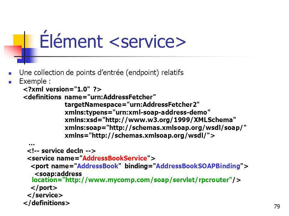 79 Élément Une collection de points dentrée (endpoint) relatifs Exemple : <definitions name=